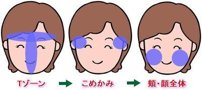 やさしいスクラブ洗顔の方法